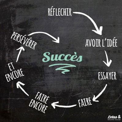 succes-efforts